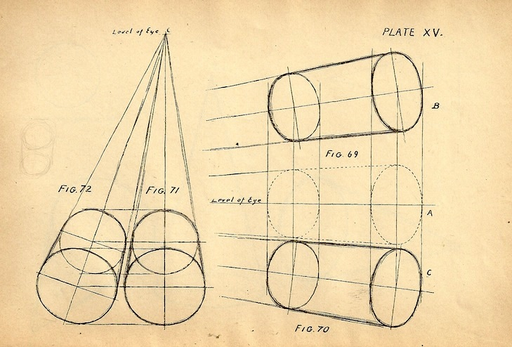 perspective cylinders