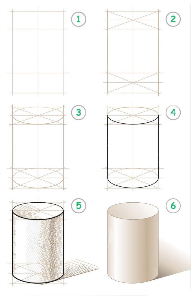 Cylinders in stages