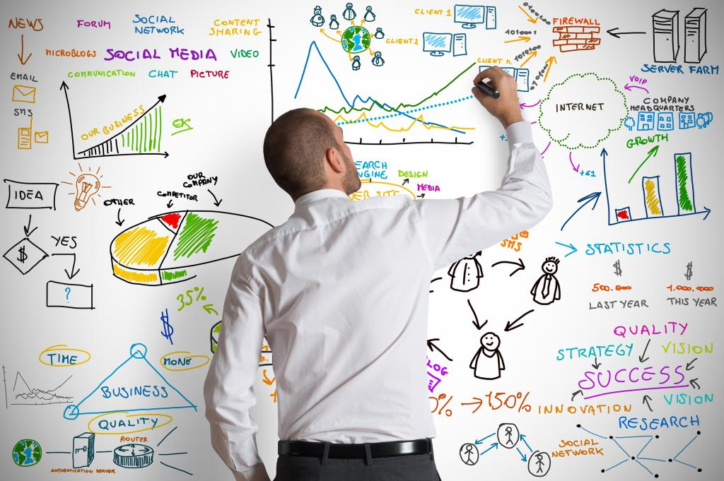 how to make a business plan yourself sample