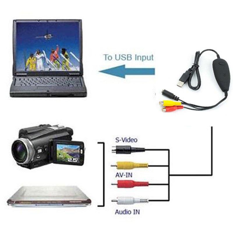 Синхронизация с устройствами