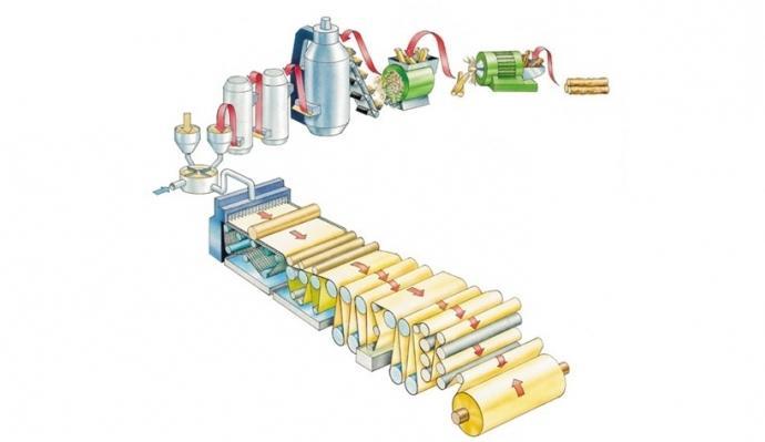Картинка производственного процесса
