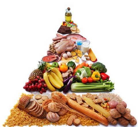 на каких продуктах можно похудеть