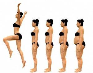 идеальный вес для девушек