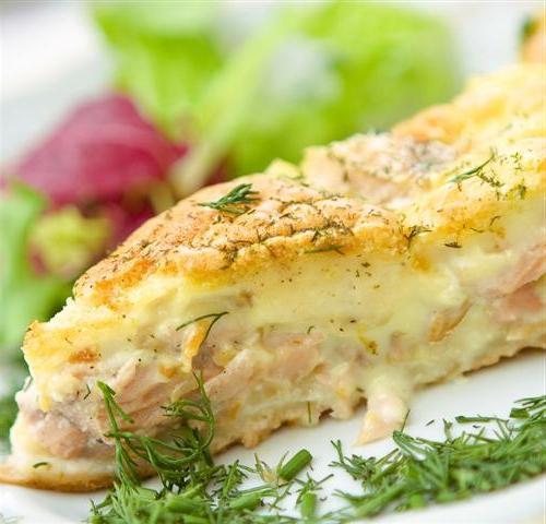 Пирог с консервированной рыбой рецепты с