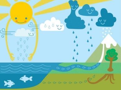 Картинки воды в природе