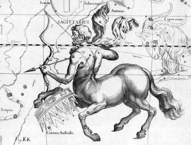 Sagittarius and Lion compatibility