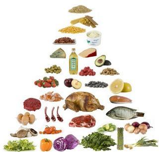 белковая еда для похудения