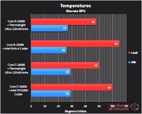 normal processor temperature