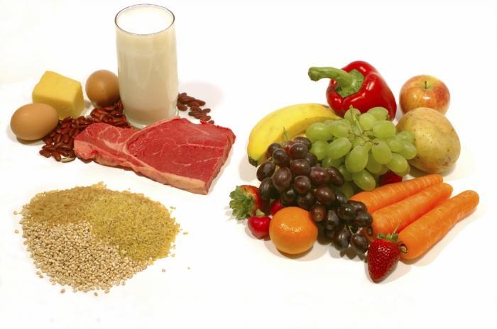 гречнево кефирная диета отзывы