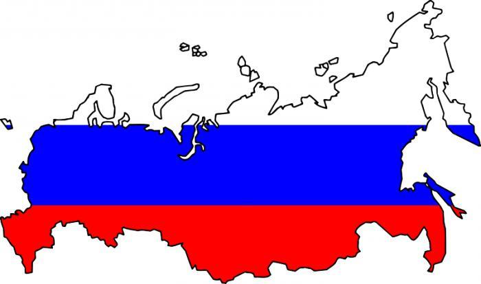 Формы собственности в россии