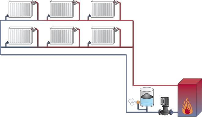Отопление частного дома из полипропилена видео однотрубная