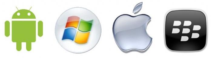 Что такое операционная система и зачем она должна быть установлена на компьютере?