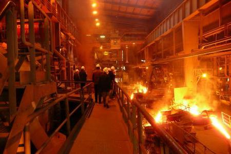Ferrous metallurgy of the world