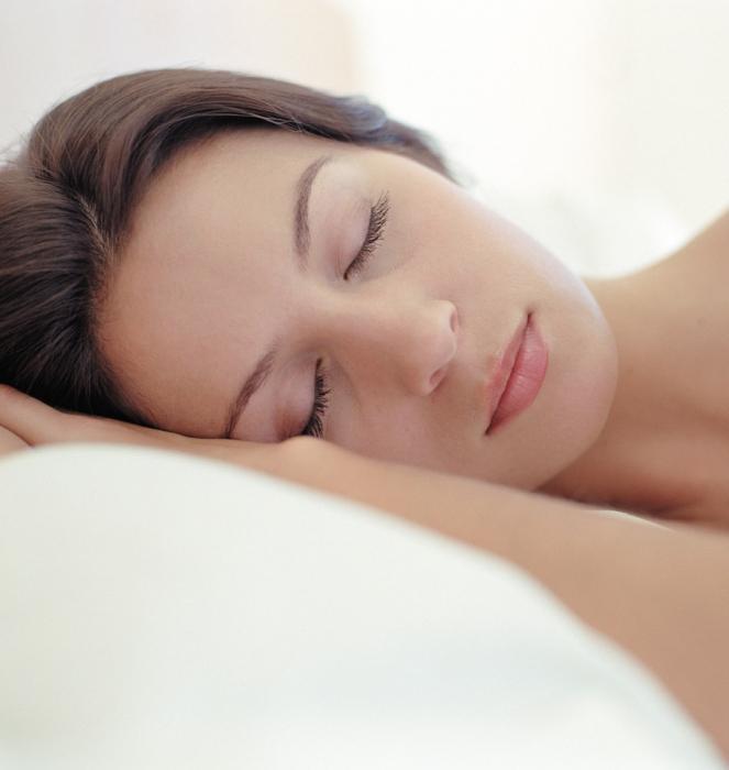 Видеть себя голым во сне