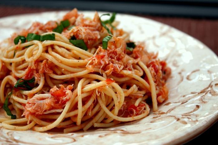 рецепт мяса для спагетти