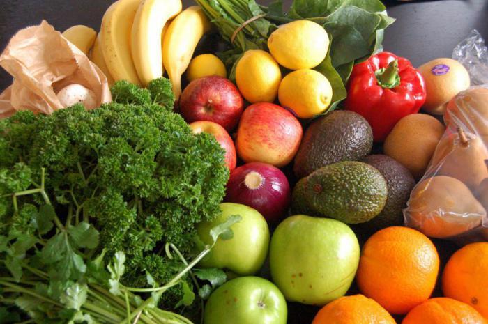 Сыро овощная фруктовая диета