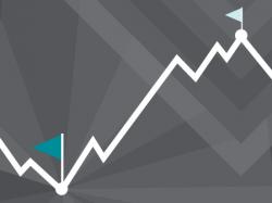 Оборотные активы и их анализ