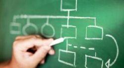 Структура организации. Общее и частное матричной структуры
