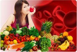 Диета по группе крови - 2 отрицательная