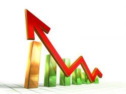Рентабельность активов как важнейший показатель для промышленника
