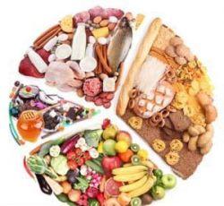 Диета по группе крови 4 положительная таблица продуктов