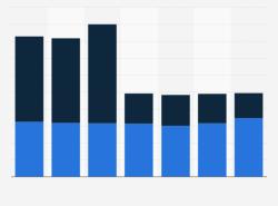 Среднесписочная численность. Отчет о среднесписочной численности. Расчет среднесписочной численности