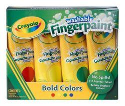 Какие детские пальчиковые краски лучше? Как рисовать пальчиковыми красками?