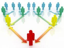 Типы лидерства: как не ошибиться в выборе?