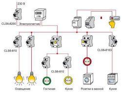 Схема установки счетчика воды в квартире 20